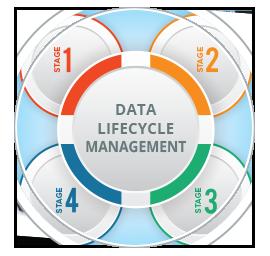 hero_datalifecyclemangement