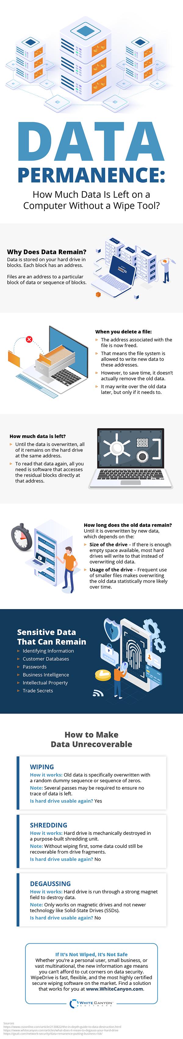 infograph_datapermanence