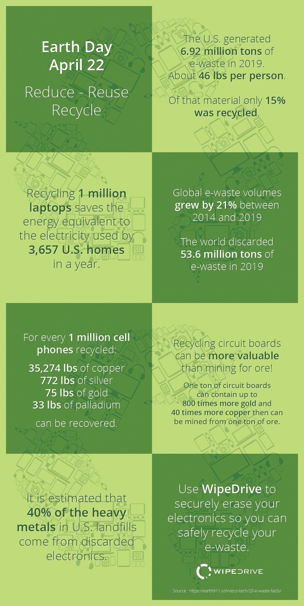 infographic_earthday_2021