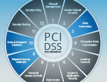 article_pcidss
